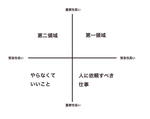 dainiryouiki