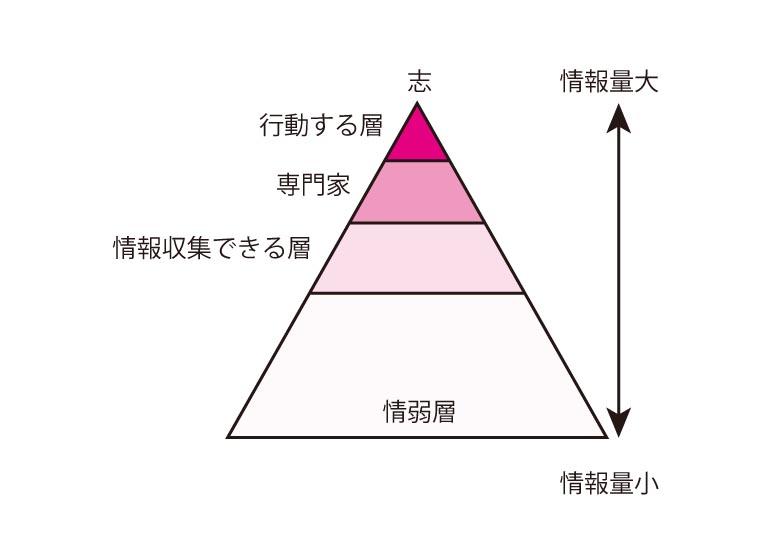 jyojyaku